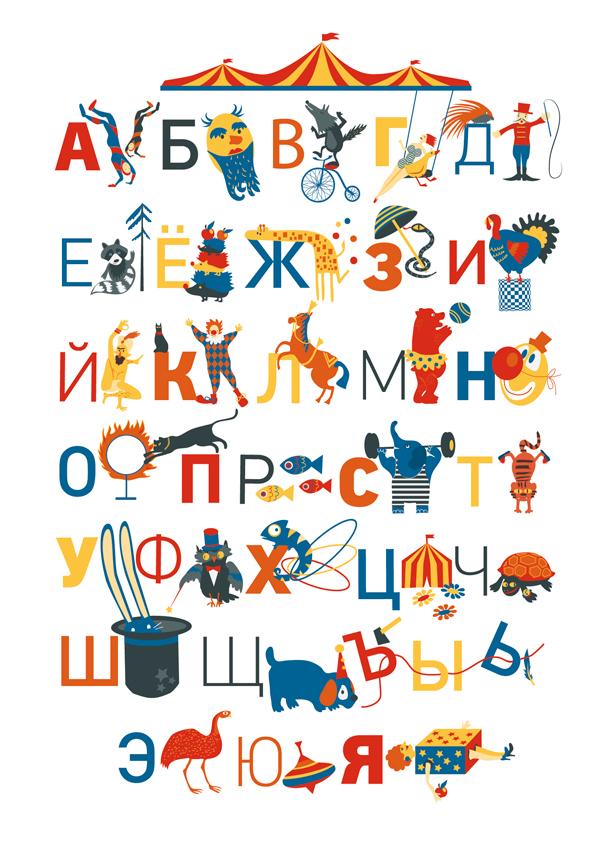 alphabet ABC kids Reading poster letters