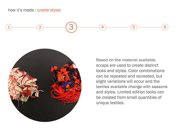 MODICA material line on Behance