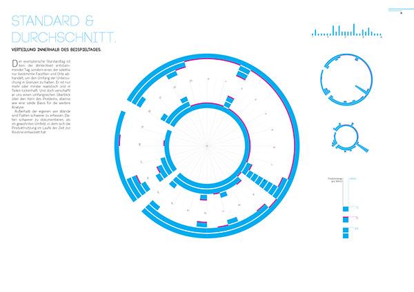 pdf microsoft sql azure enterprise application development build enterprise