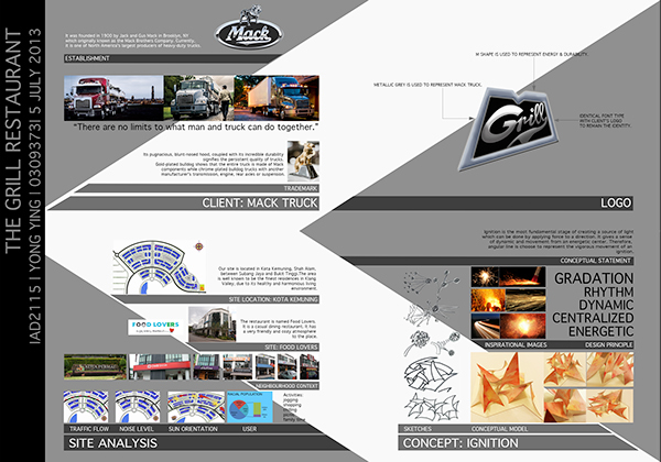 thesis site design Thesis custom design i will create a custom thesis 2 skin for your site so you can stand out from other sites using the same thesis skins and designs.