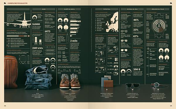 Complementi oggetti infographic magazine Il pictogram