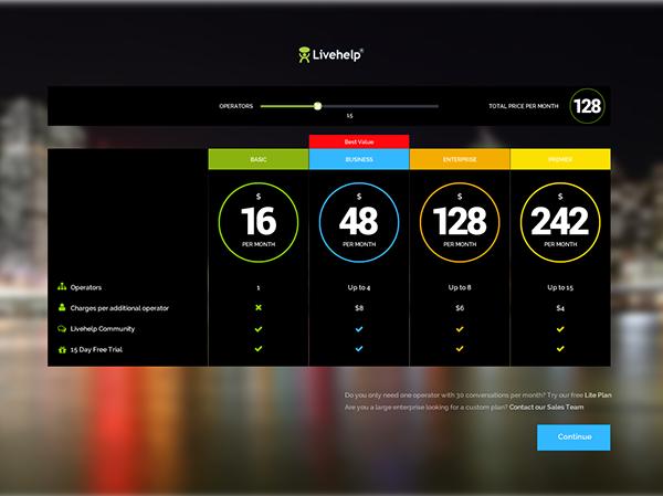 Website mobile ui ux designs on behance for Ux table design