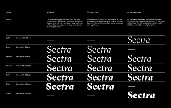 GT Sectra Typeface on Behance