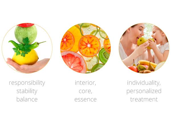 Manual Prctico de Nutricin y Salud - Kelloggs Espaa