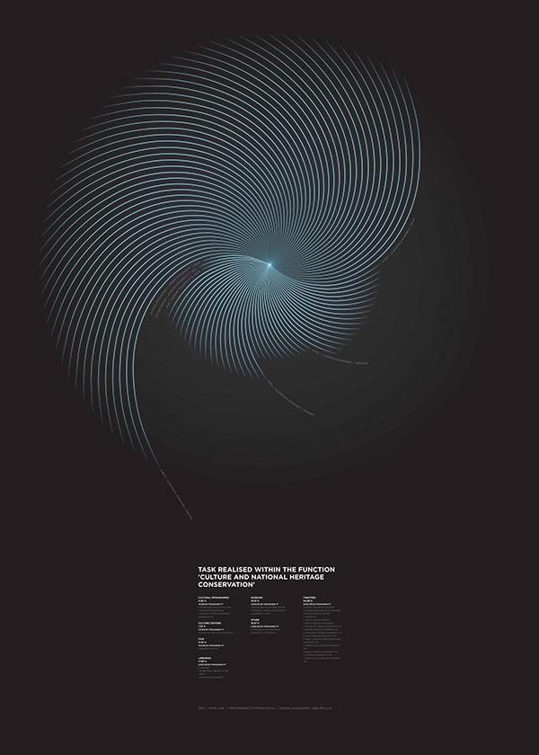 infographics data visualization finance culture