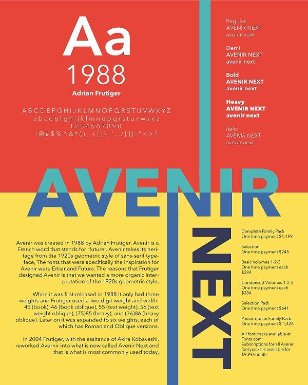 Typography | Avenir Next Poster on Behance