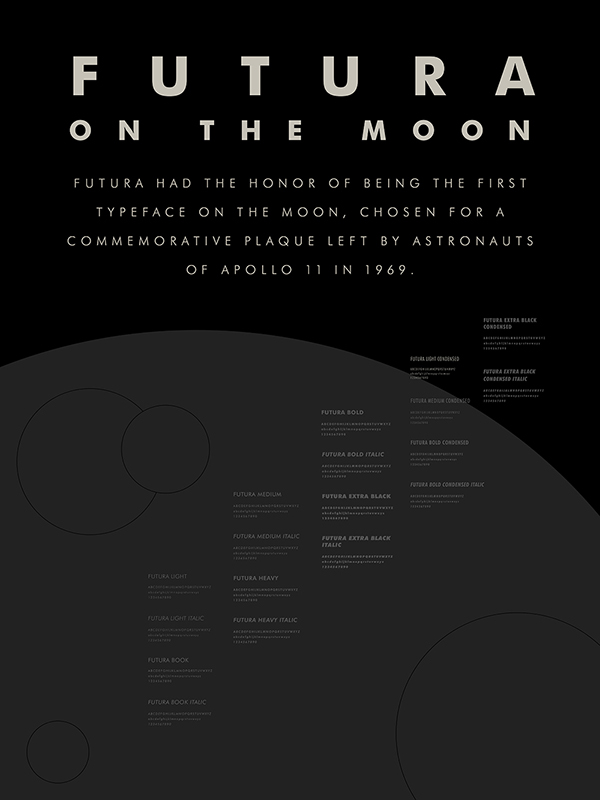 Futura poster typography   Type Specimen