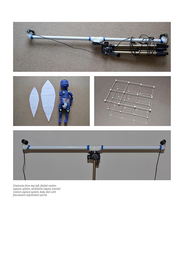 Portable Motion Capture System on Behance