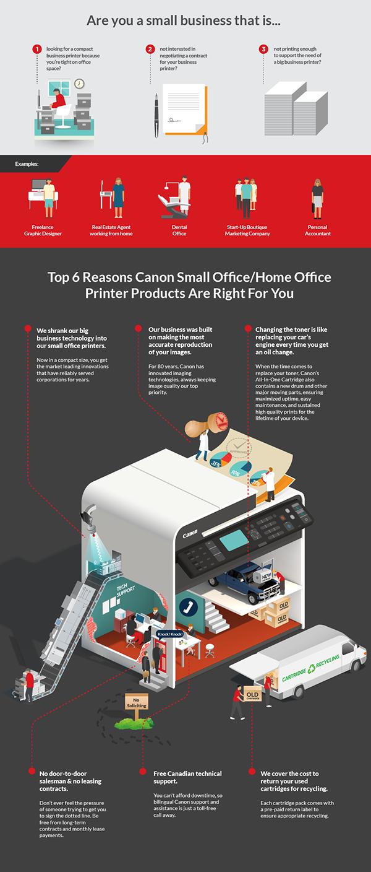 Canon infographic