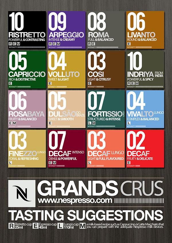 Nespresso Grand Crus Poster On Behance