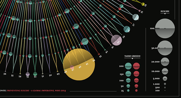 Data,infographic,visualization,death,Suicides,nation,information design,data visualization,circle
