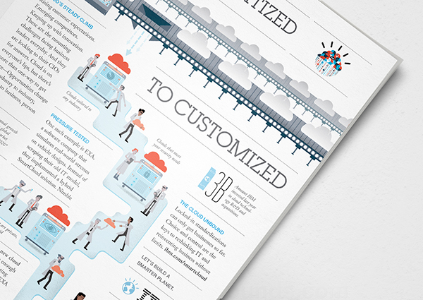 cloud computing IBM Character people machine print ad editorial infographic data visualisation Vector Illustration The Surgery Web Banner website illustration Charts