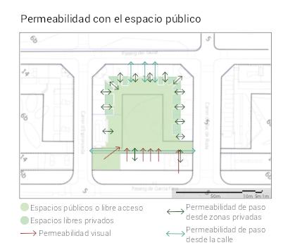 arquitectura urbanismo barcelona ARQU1420 taller ciudad La Manzana CONCHA CAROLINA ARQUNIANDES Carlos Ferrater