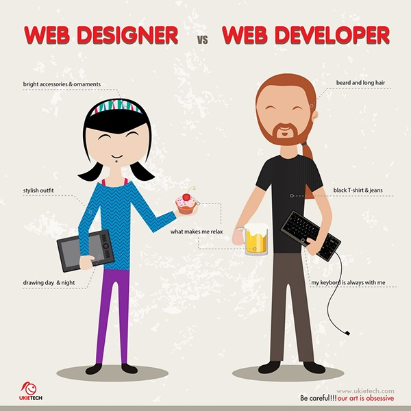 Character Designer Salary : Web designer vs developer on behance