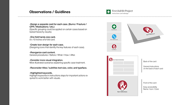 First Aid Kit Instructions Card Burns Section On Student Show