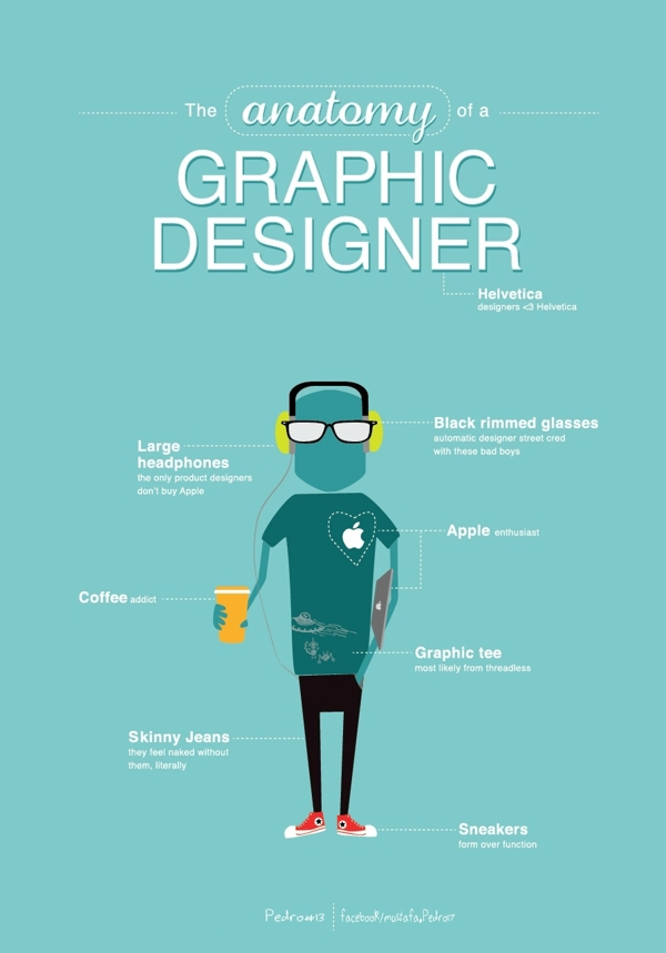 The Anatomy Of A Graphic Designer On Behance