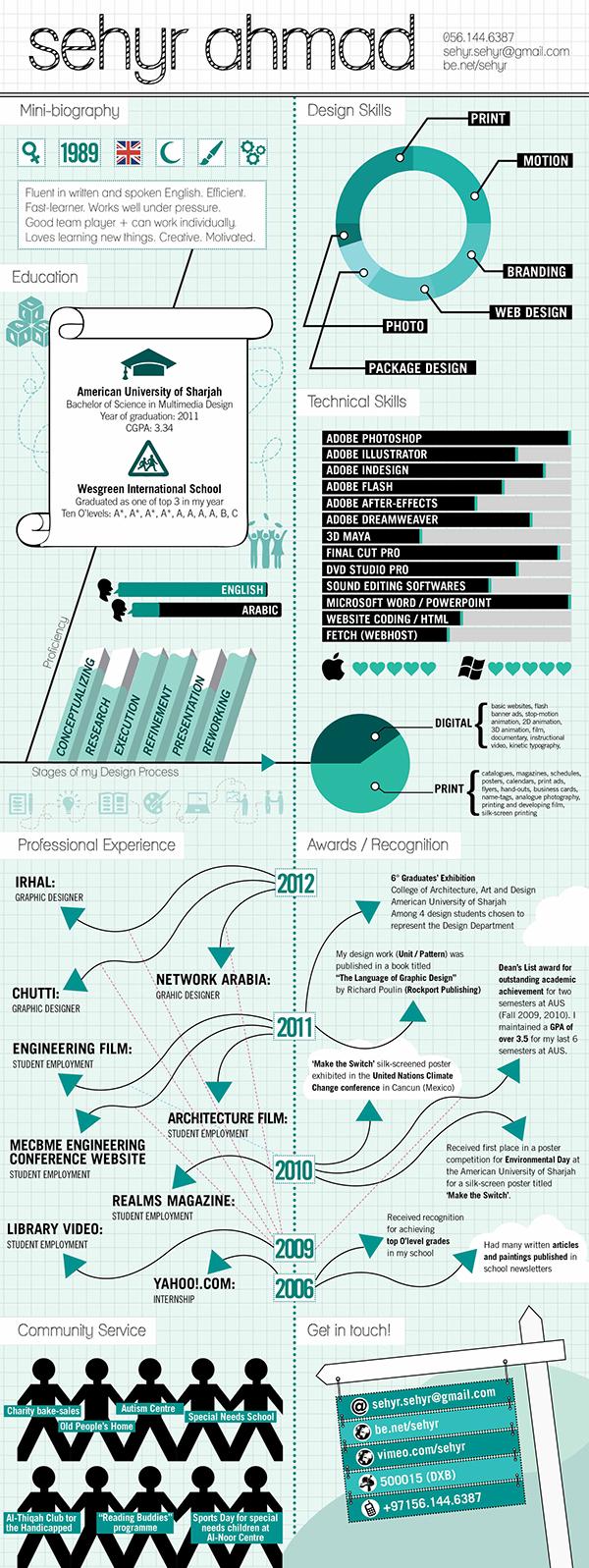 infographic cv on behance