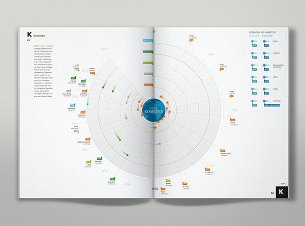 Brockhaus Encyclopedia infographics information design Lexikon info graphics infographic info graphic