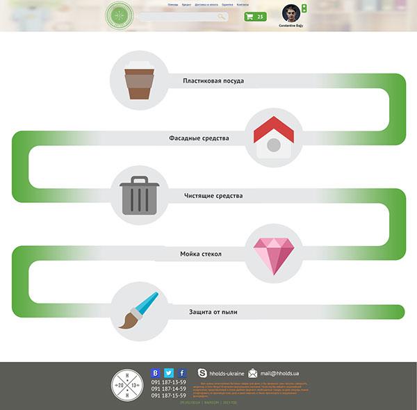 Web  website  template  webtemplate psd free freebie flat clean green Form flatdesign