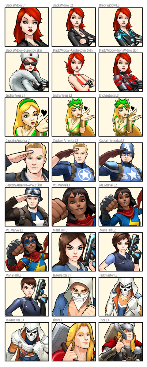 Dating Marvel Avengers akademi