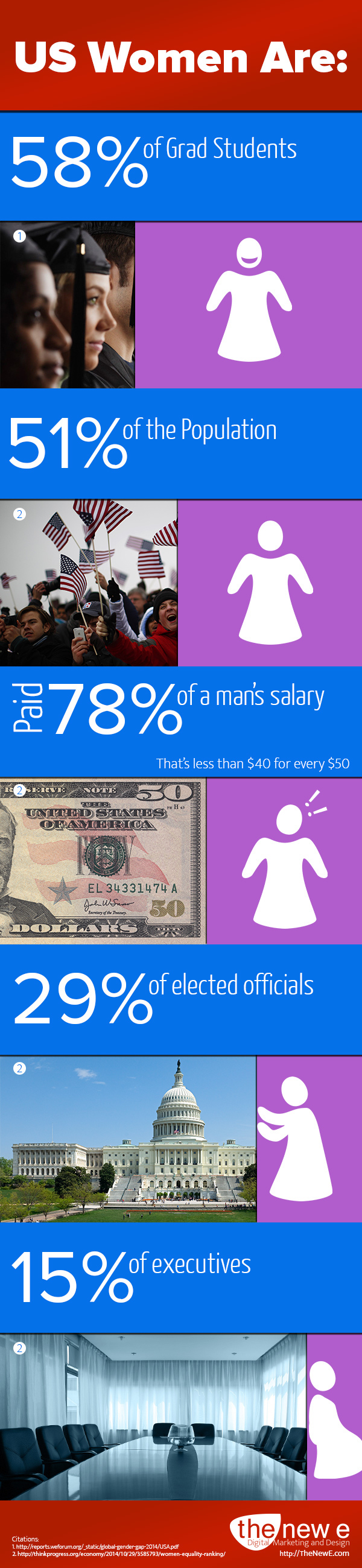us women infographic color