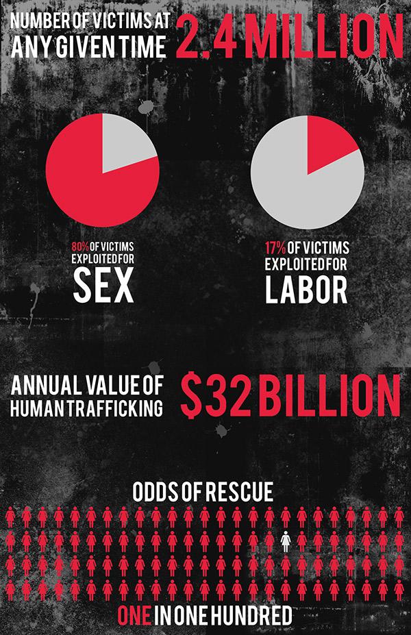 Human Trafficking Poster Human Trafficking Poster on
