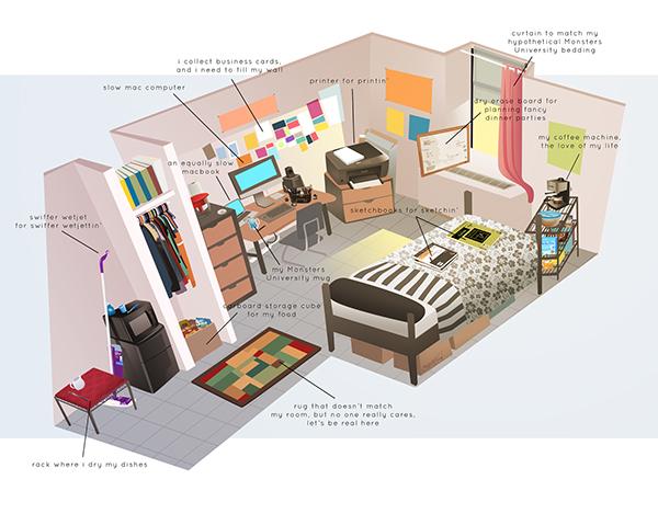 my dorm room on sva portfolios
