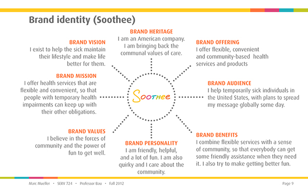 Soothee service concept on scad portfolios brand identity overview based on previous method identity research malvernweather Image collections