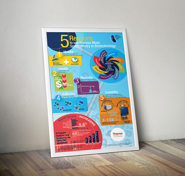 infographic poster Web Banners email signatures digital web ads