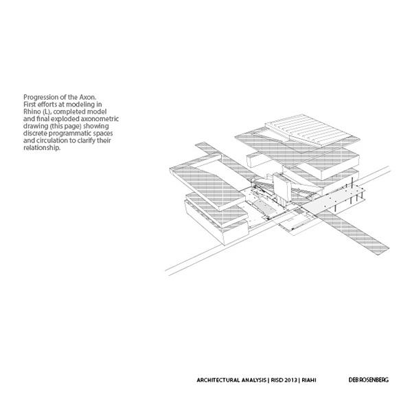 Kunsthal  Rem Koolhaas On Risd Portfolios