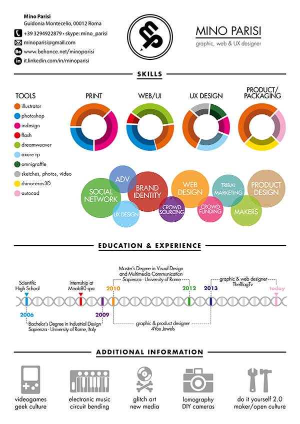 Infographic Resume on Adweek Talent Gallery