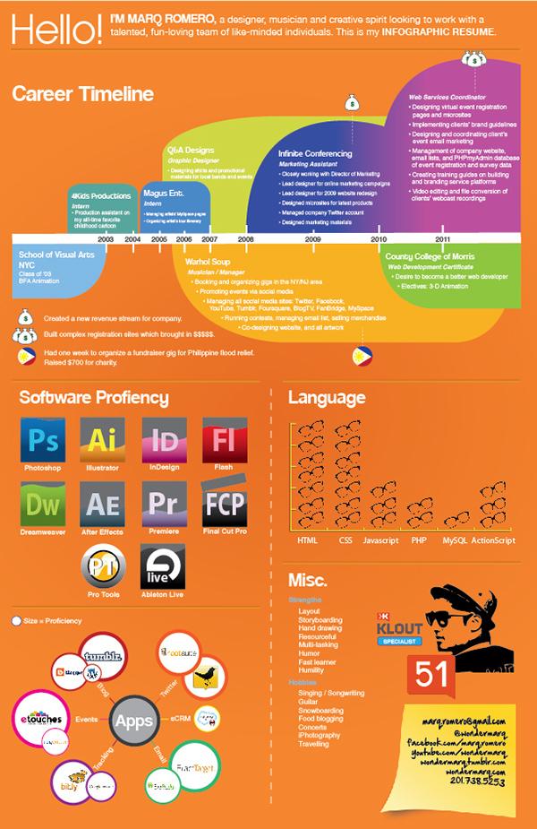 infographic resume on behance