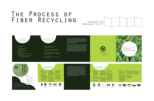 """the natural process of recycling in biology Destination biological recycling and reprinting""""  electronic components, a  process we will accomplish with so-called """"urban  natural motifs, however  there are many more metals in e-waste or of economic interest."""