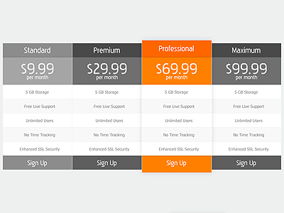 Free Pricing Table (PSD) On Behance
