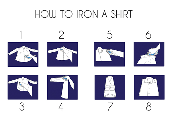 How To Iron A Shirt Infographic on Behance