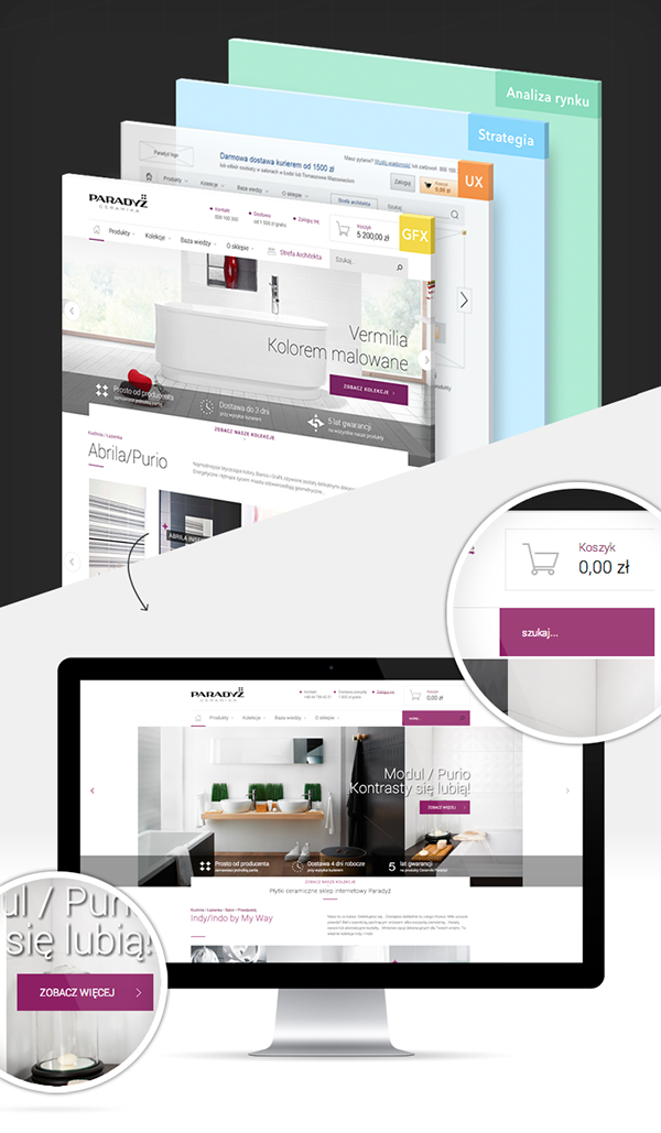 ideacto design user experience online shopping rwd mobile