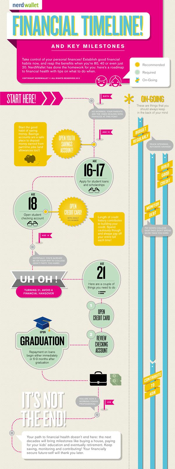 Everfi Financial Literacy Module 9 Answers Seotoolnet Com