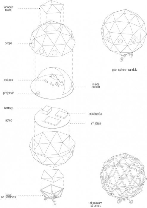 Geo Box Art