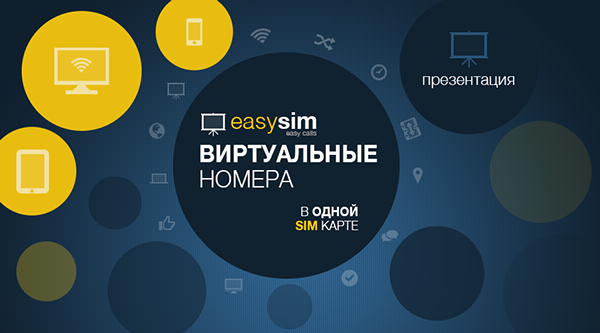 easy, SIM,mobile, android, iphone,app,virtual,call,abroad