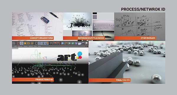 ringling motion design Mauroof network id logo