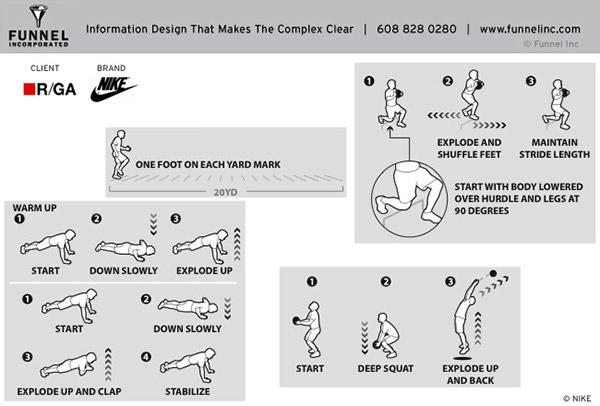Visual essay instructions