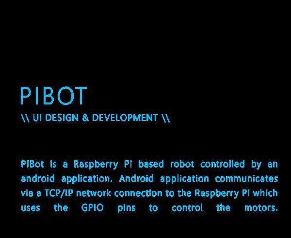 Raspberry Pi android black minimal