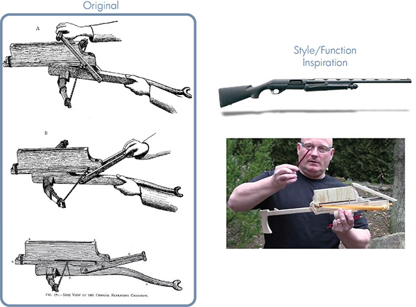 Pump Action Repeating Crossbow on Behance