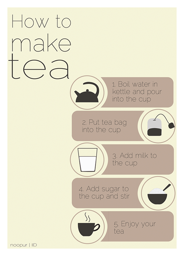 Instructional Graphic tea Guide