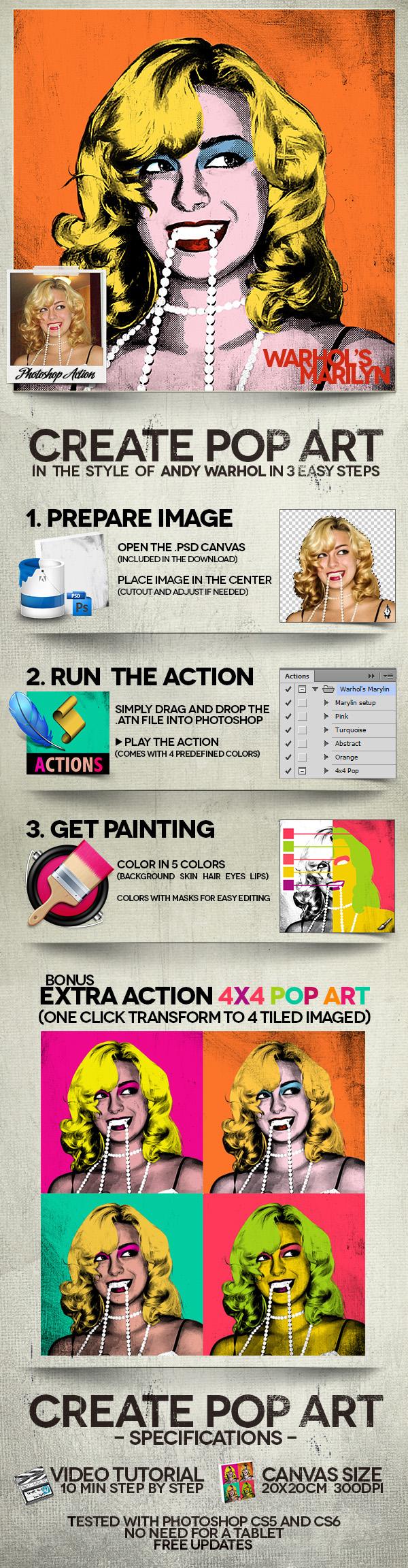 25 Photoshop Tutorials for Creating Pop-Art