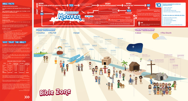 ROUTE ONE: BIBLE TIMELINE on Behance