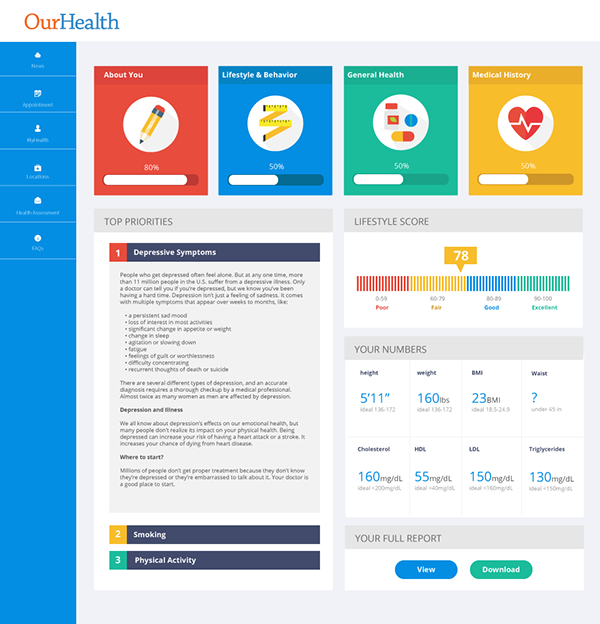 Health Risk Assessment on Behance – Health Risk Assessment
