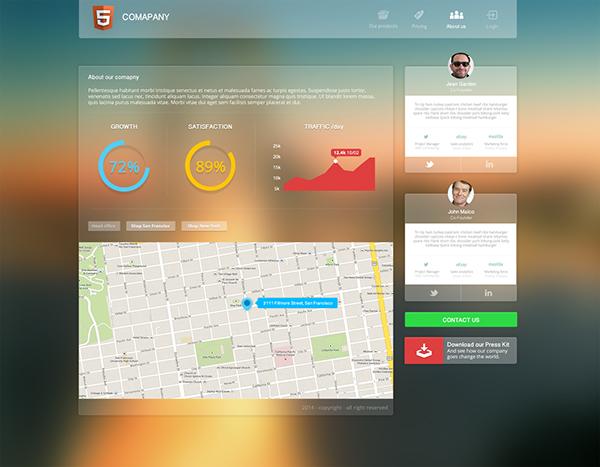 kit de interfaz de usuario