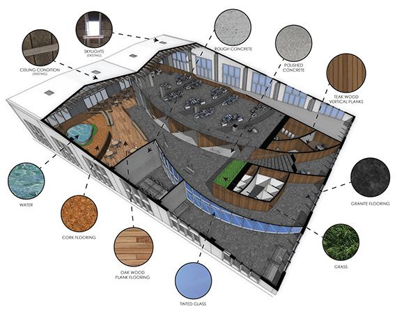 Copenhagen cph startup center interior design abroad on for Interior design startup