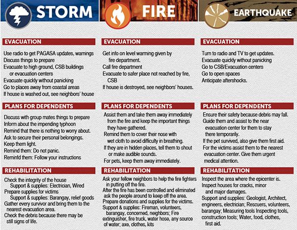 Disaster Preparedness Pamphlet Emergency Go Bags For Sale